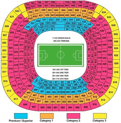 How to buy Real Madrid tickets online, in person or by phone