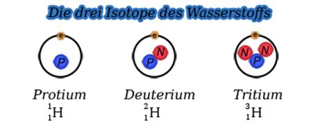 Isotop